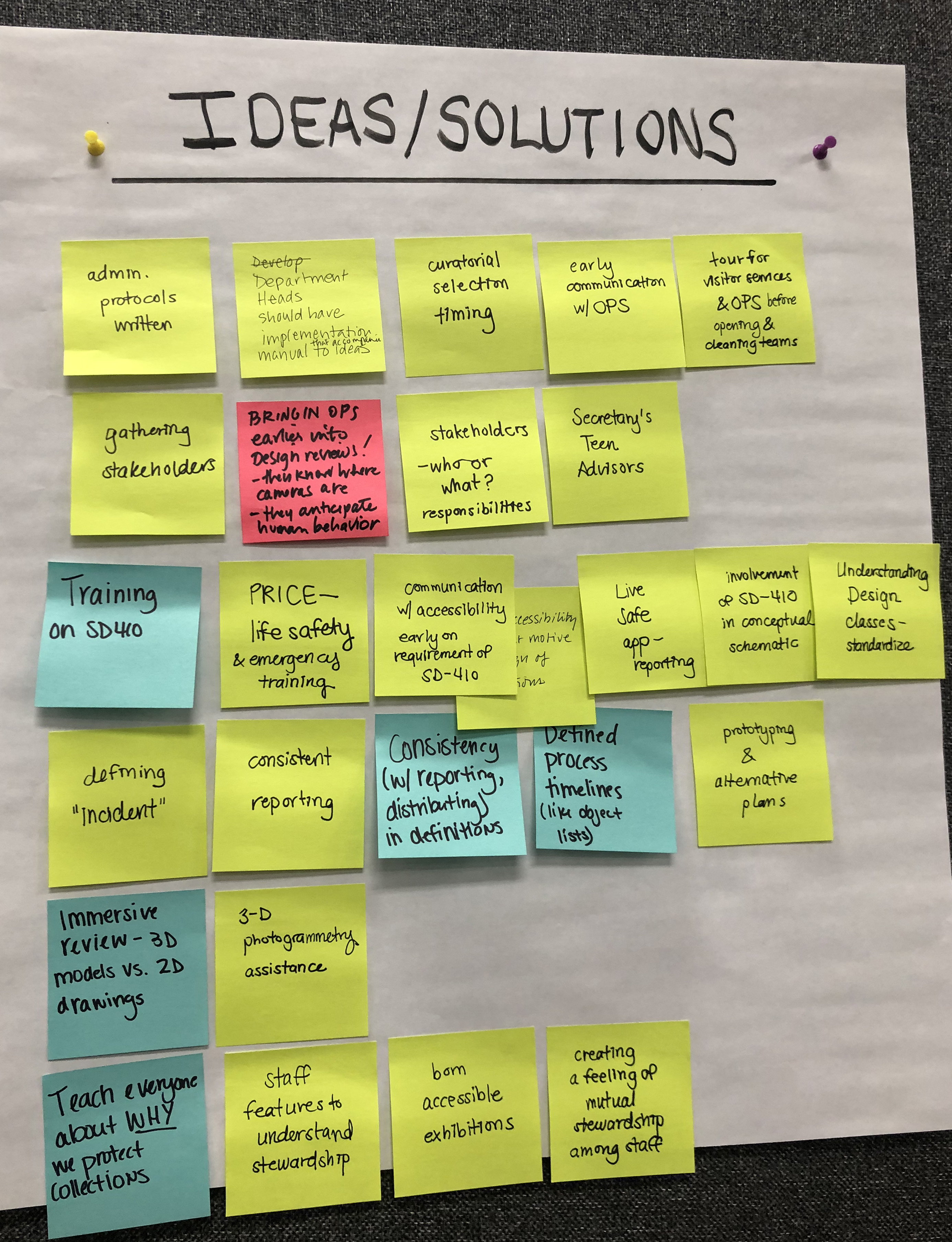 """Figure 1. The """"Ideas and Solutions""""large sheets used to capture datafrom the object safety session during the 2018 C3Conference."""